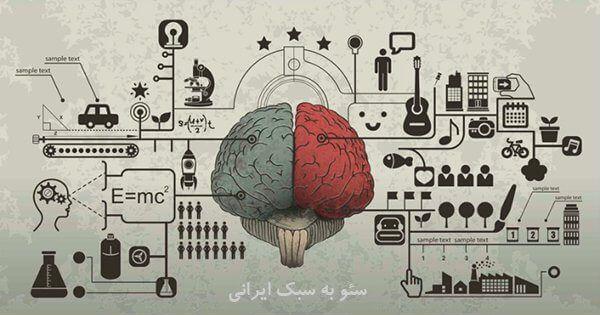 استفاده از روانشناسی در تجارت الکترونیک