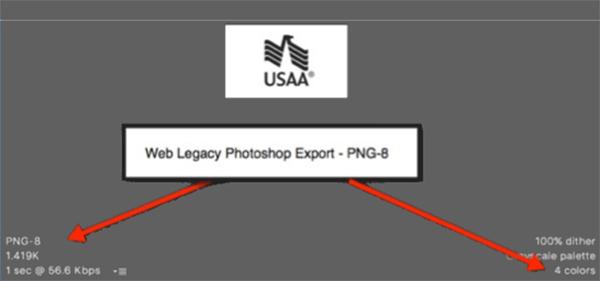 سئو تصاویر و سرعت بارگذاری صفحه
